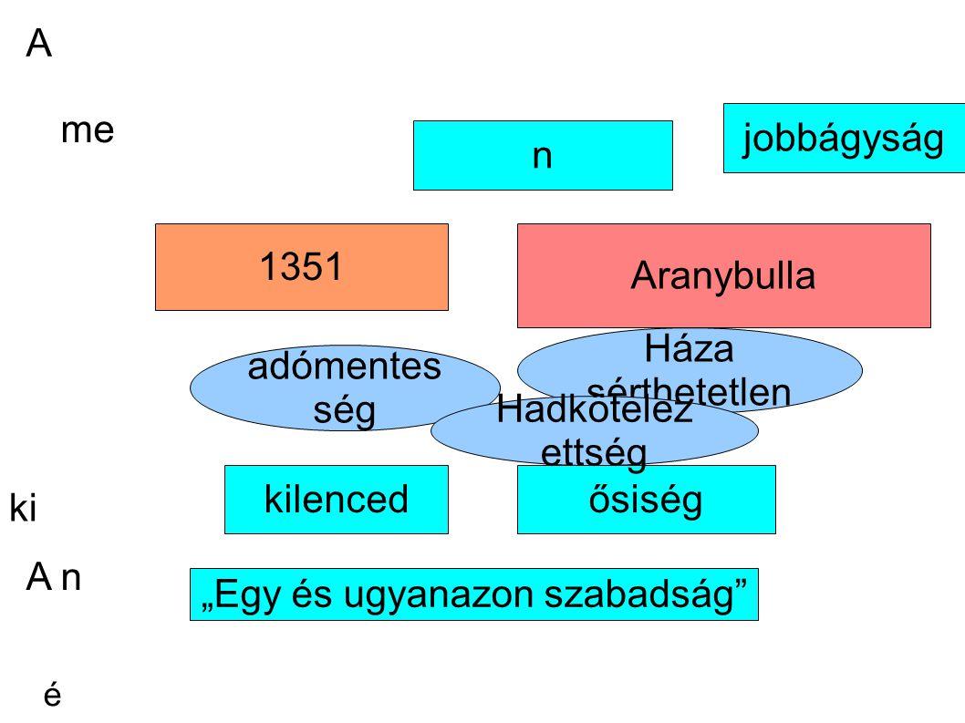 """kilenced Háza sérthetetlen adómentes ség Aranybulla ősiség 1351 jobbágyság n A me ki A n Hadkötelez ettség """"Egy és ugyanazon szabadság"""" é"""