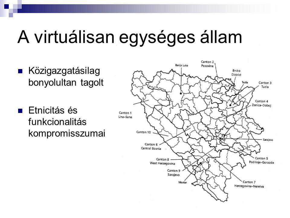 A virtuálisan egységes állam Közigazgatásilag bonyolultan tagolt Etnicitás és funkcionalitás kompromisszumai