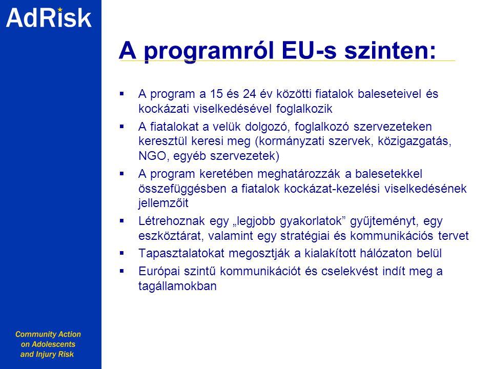 """A programról EU-s szinten:  A program a 15 és 24 év közötti fiatalok baleseteivel és kockázati viselkedésével foglalkozik  A fiatalokat a velük dolgozó, foglalkozó szervezeteken keresztül keresi meg (kormányzati szervek, közigazgatás, NGO, egyéb szervezetek)  A program keretében meghatározzák a balesetekkel összefüggésben a fiatalok kockázat-kezelési viselkedésének jellemzőit  Létrehoznak egy """"legjobb gyakorlatok gyűjteményt, egy eszköztárat, valamint egy stratégiai és kommunikációs tervet  Tapasztalatokat megosztják a kialakított hálózaton belül  Európai szintű kommunikációt és cselekvést indít meg a tagállamokban Working together with Youth for a safer Europe"""