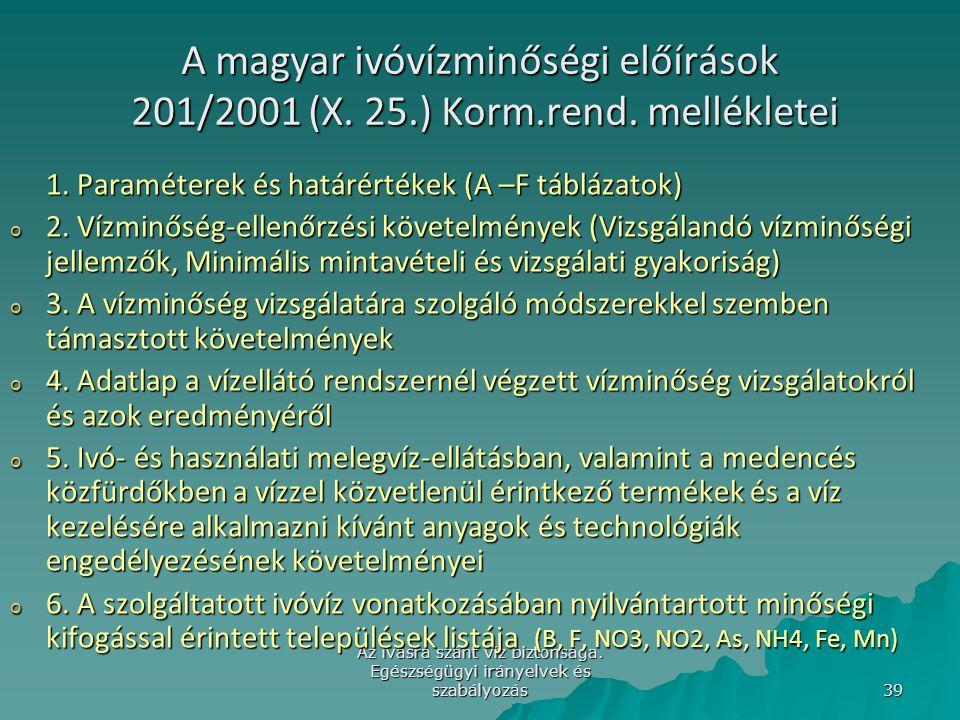 Az ivásra szánt víz biztonsága. Egészségügyi irányelvek és szabályozás 39 A magyar ivóvízminőségi előírások 201/2001 (X. 25.) Korm.rend. mellékletei 1
