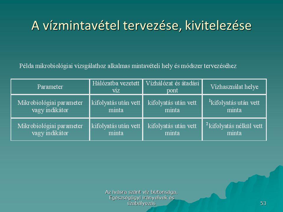 Az ivásra szánt víz biztonsága. Egészségügyi irányelvek és szabályozás 53 A vízmintavétel tervezése, kivitelezése