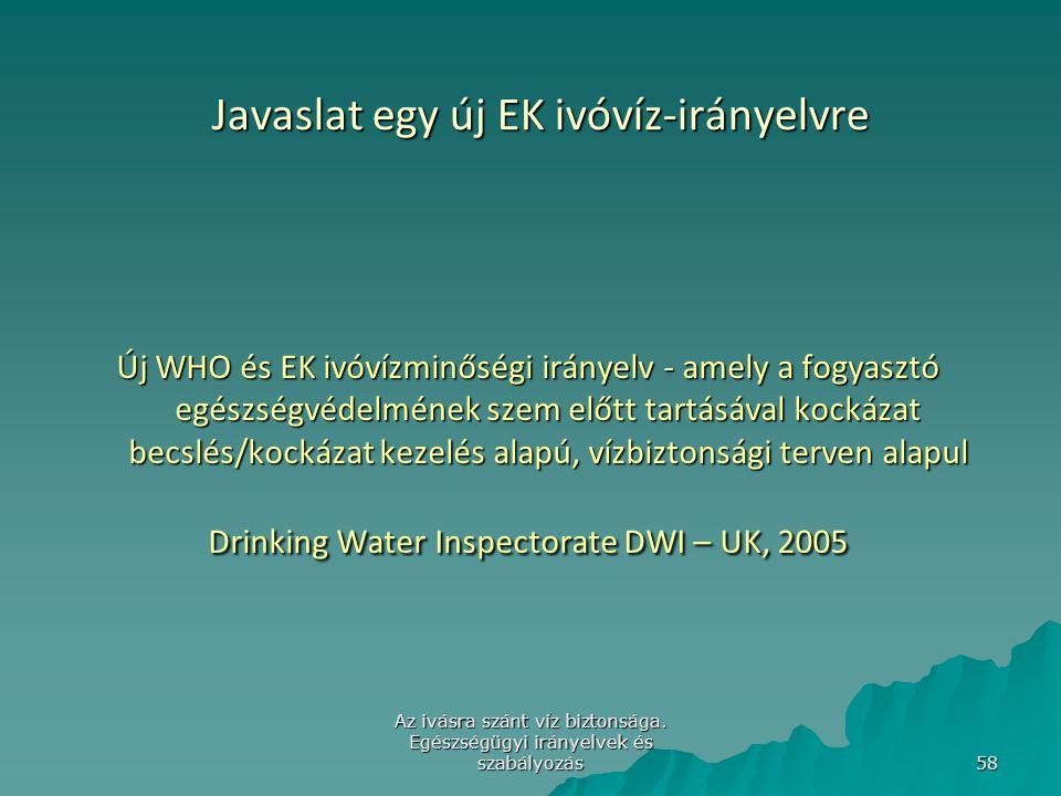 Az ivásra szánt víz biztonsága. Egészségügyi irányelvek és szabályozás 58 Javaslat egy új EK ivóvíz-irányelvre Új WHO és EK ivóvízminőségi irányelv -