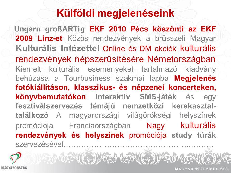 Külföldi megjelenéseink Ungarn großARTig EKF 2010 Pécs köszönti az EKF 2009 Linz-et Közös rendezvények a brüsszeli Magyar Kulturális Intézettel Online