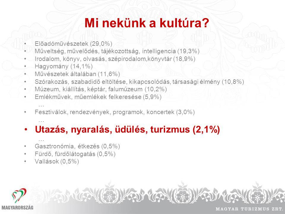 2009-ben kult ú r á ban utazunk Mert… –A kultúra az egyik legfontosabb fő, illetve kiegészítő vonzerő az utazások során.