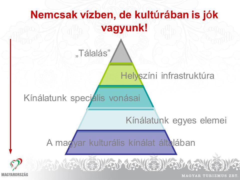 Együttműködésben Kulturális turizmus munkacsoport Regionális Marketing Igazgatóságok Tourinform-hálózat ÖM TSZÁT / ÖM - MT Zrt.