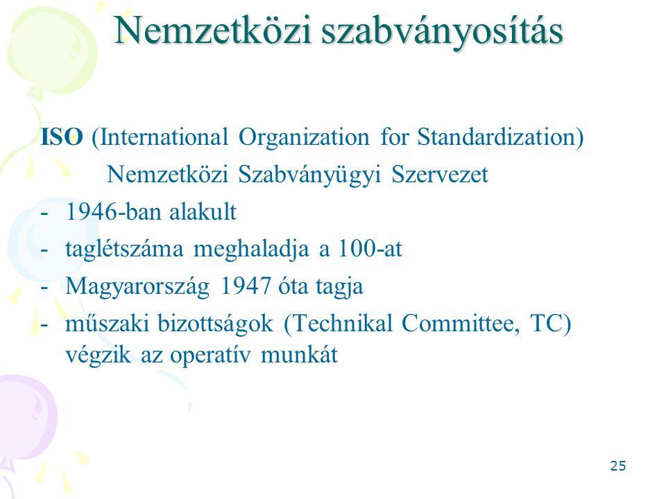 25 Nemzetközi szabványosítás ISO (International Organization for Standardization) Nemzetközi Szabványügyi Szervezet -1946-ban alakult -taglétszáma meghaladja a 100-at -Magyarország 1947 óta tagja -műszaki bizottságok (Technikal Committee, TC) végzik az operatív munkát