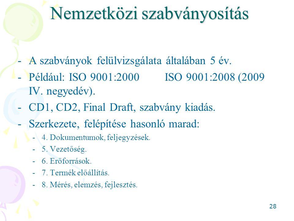28 Nemzetközi szabványosítás -A szabványok felülvizsgálata általában 5 év. -Például: ISO 9001:2000 ISO 9001:2008 (2009 IV. negyedév). -CD1, CD2, Final