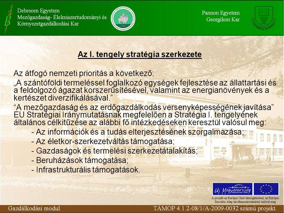 """Az I. tengely stratégia szerkezete Az átfogó nemzeti prioritás a következő: """"A szántóföldi termeléssel foglalkozó egységek fejlesztése az állattartási"""