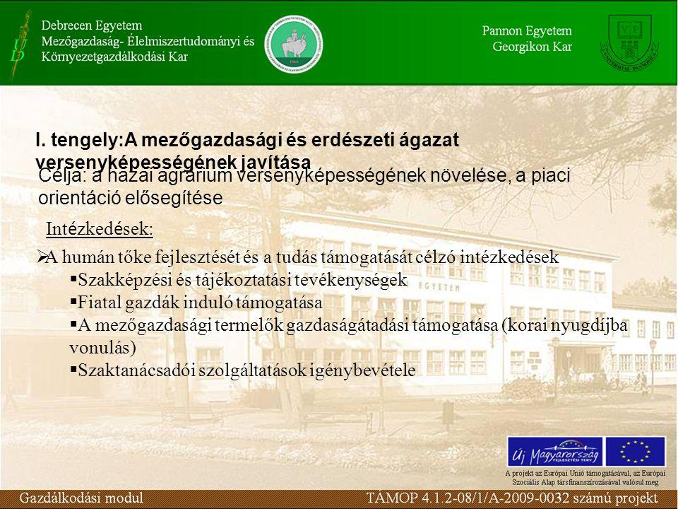 I. tengely:A mezőgazdasági és erdészeti ágazat versenyképességének javítása Célja: a hazai agrárium versenyképességének növelése, a piaci orientáció e