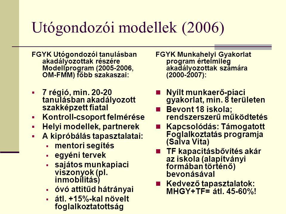 Utógondozói modellek (2006) FGYK Utógondozói tanulásban akadályozottak részére Modellprogram (2005-2006, OM-FMM) főbb szakaszai:  7 régió, min. 20-20