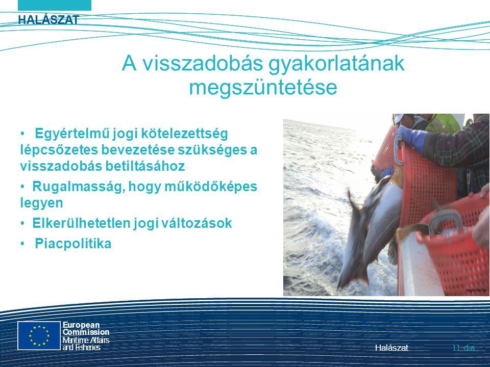 HALÁSZAT dia European Commission MaritimeAffairs andFisheries Halászat11.Halászat 11. HALÁSZAT dia A visszadobás gyakorlatának megszüntetése Egyértelm