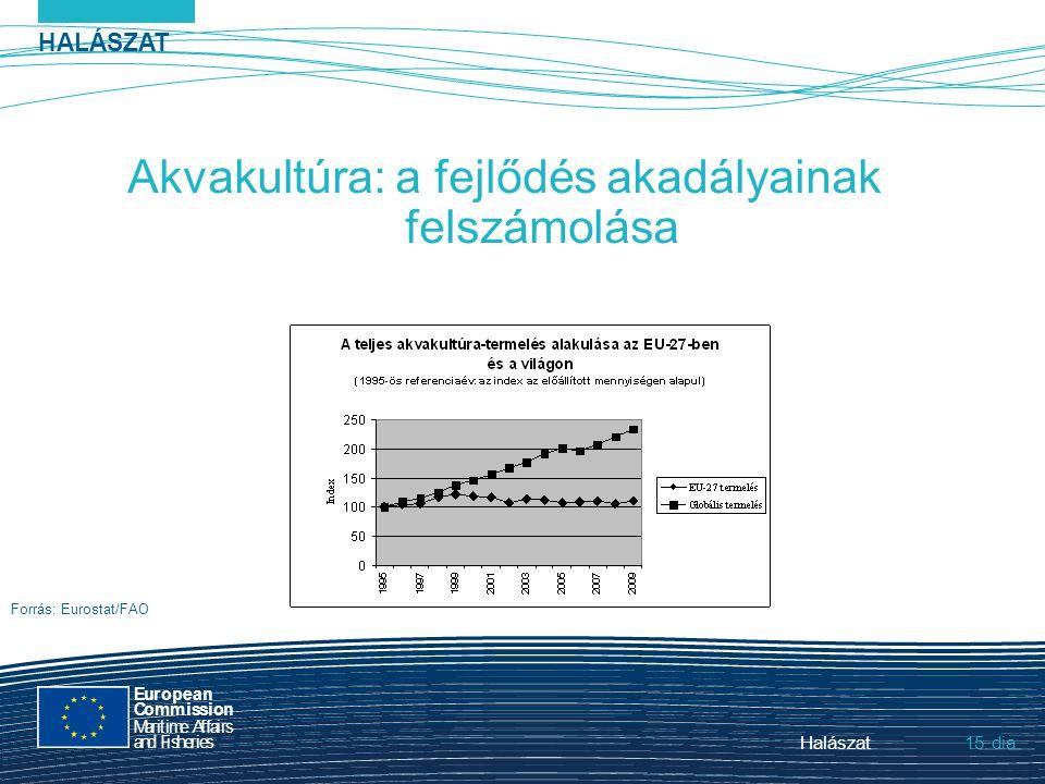 HALÁSZAT dia European Commission MaritimeAffairs andFisheries Halászat15. Akvakultúra: a fejlődés akadályainak felszámolása Forrás: Eurostat/FAO