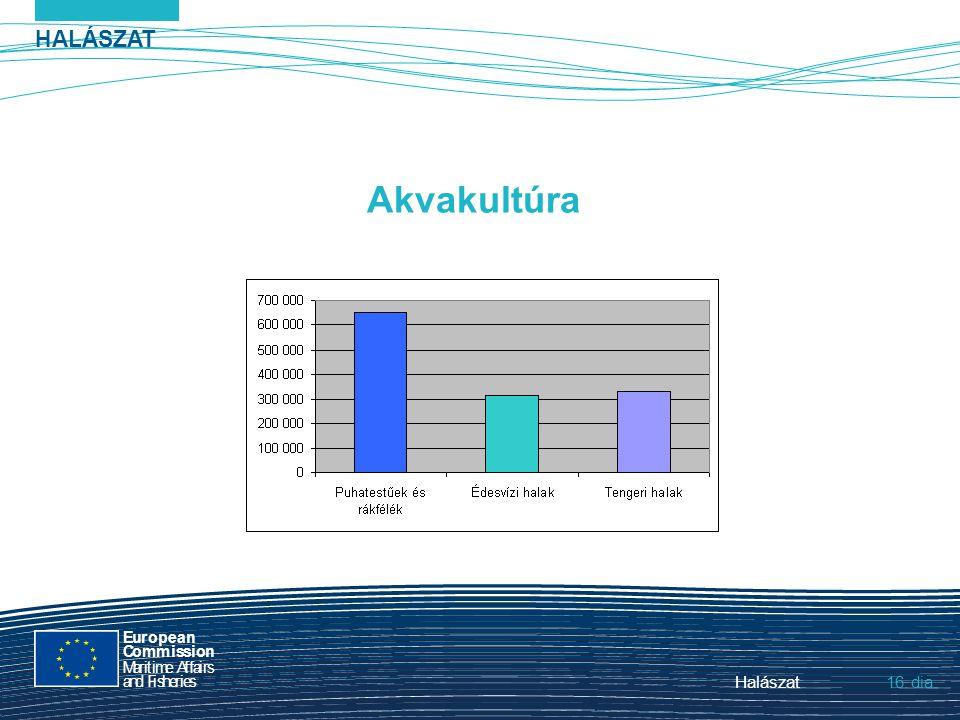 HALÁSZAT dia European Commission MaritimeAffairs andFisheries Halászat16. Akvakultúra
