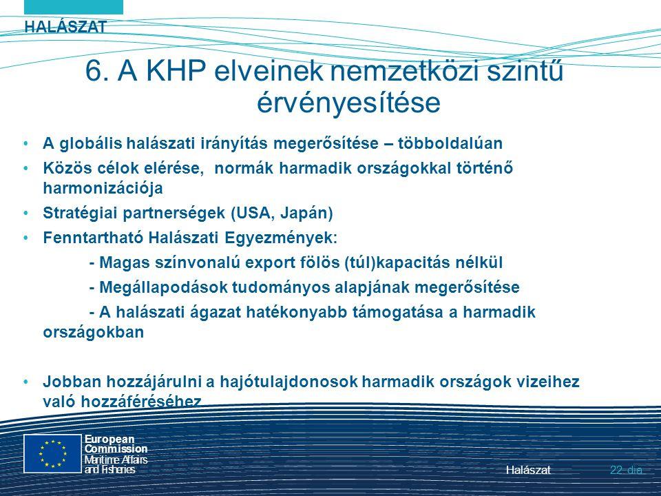 HALÁSZAT dia European Commission MaritimeAffairs andFisheries Halászat22. 6. A KHP elveinek nemzetközi szintű érvényesítése A globális halászati irány