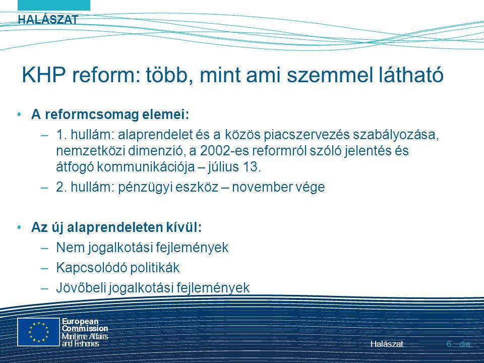 HALÁSZAT dia European Commission MaritimeAffairs andFisheries Halászat6.6. KHP reform: több, mint ami szemmel látható A reformcsomag elemei: –1. hullá