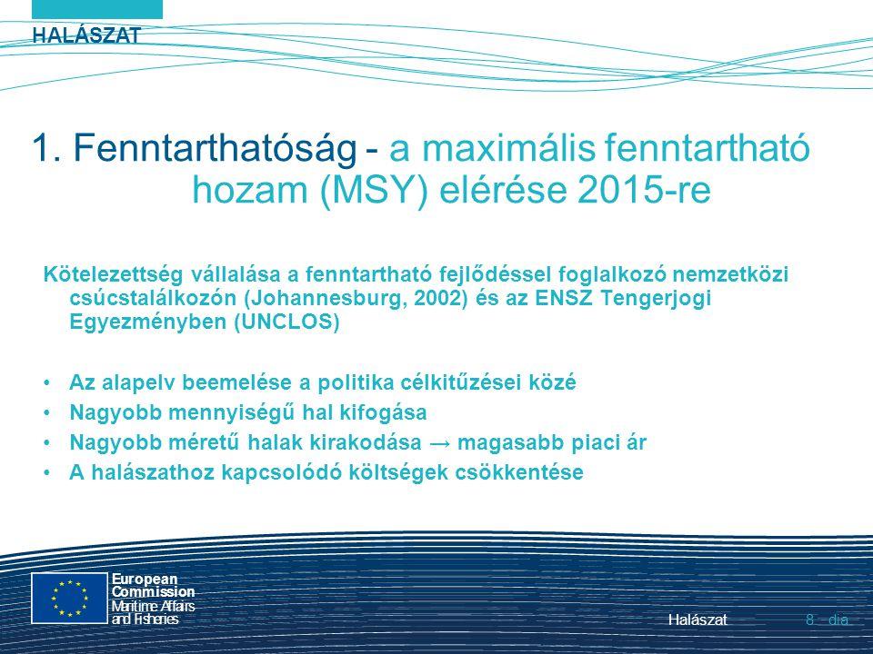 HALÁSZAT dia European Commission MaritimeAffairs andFisheries Halászat8.8. 1. Fenntarthatóság - a maximális fenntartható hozam (MSY) elérése 2015-re K