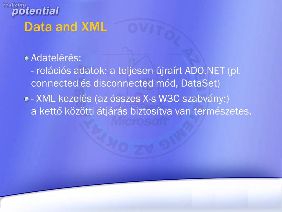 Data and XML Adatelérés: - relációs adatok: a teljesen újraírt ADO.NET (pl. connected és disconnected mód, DataSet) - XML kezelés (az összes X-s W3C s