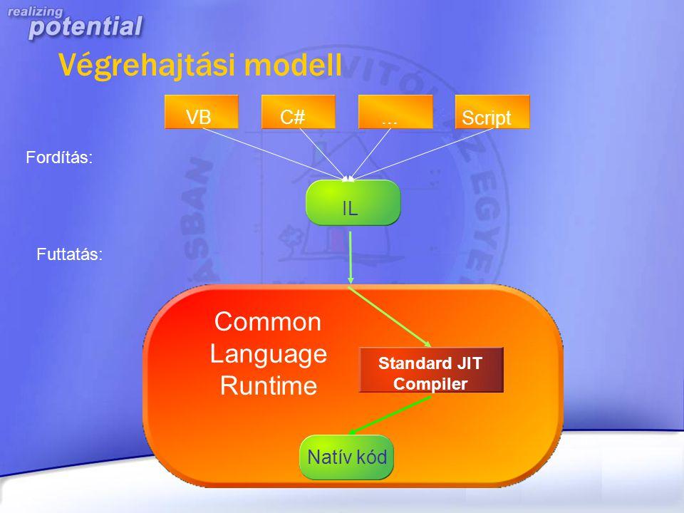 Common Language Runtime Végrehajtási modell VBC#C#... Script IL Standard JIT Compiler Natív kód Fordítás: Futtatás: