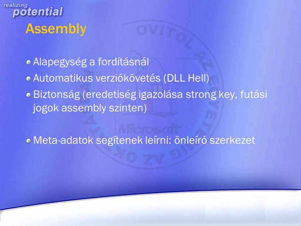 Assembly Alapegység a fordításnál Automatikus verziókövetés (DLL Hell) Biztonság (eredetiség igazolása strong key, futási jogok assembly szinten) Meta
