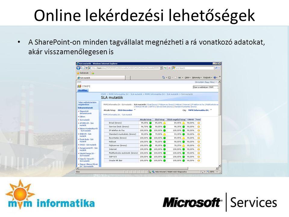 Online lekérdezési lehetőségek A SharePoint-on minden tagvállalat megnézheti a rá vonatkozó adatokat, akár visszamenőlegesen is
