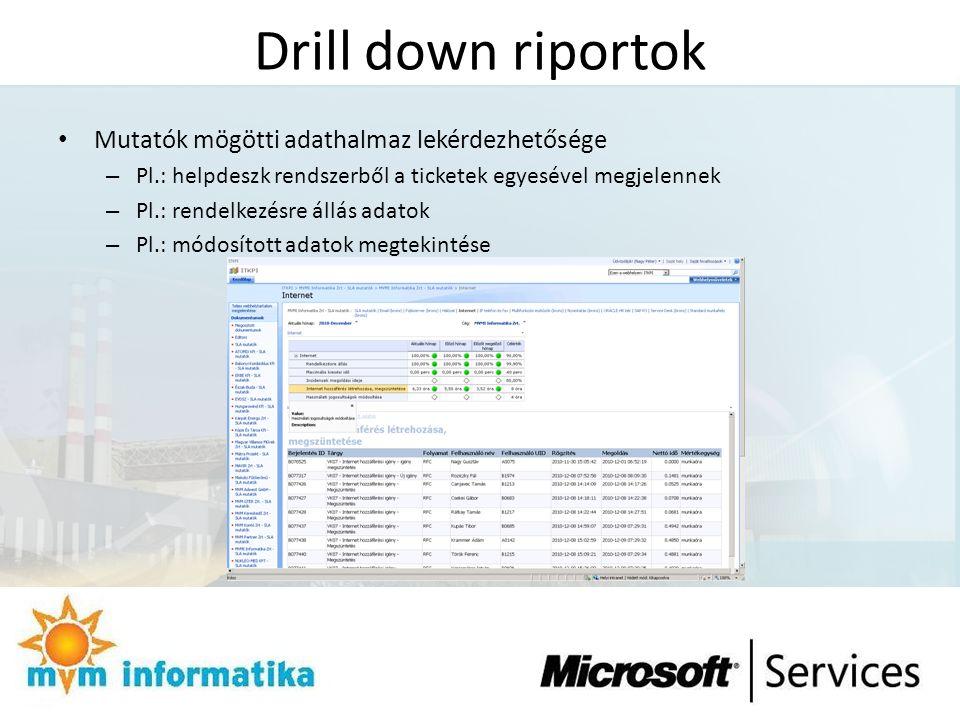 Drill down riportok Mutatók mögötti adathalmaz lekérdezhetősége – Pl.: helpdeszk rendszerből a ticketek egyesével megjelennek – Pl.: rendelkezésre áll