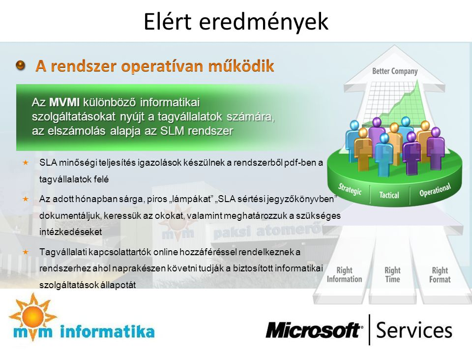 Elért eredmények Az MVMI különböző informatikai szolgáltatásokat nyújt a tagvállalatok számára, az elszámolás alapja az SLM rendszer  SLA minőségi te