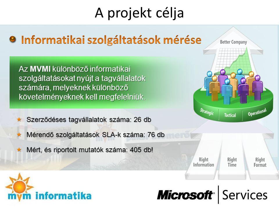 A projekt célja Az MVMI különböző informatikai szolgáltatásokat nyújt a tagvállalatok számára, melyeknek különböző követelményeknek kell megfelelniük.