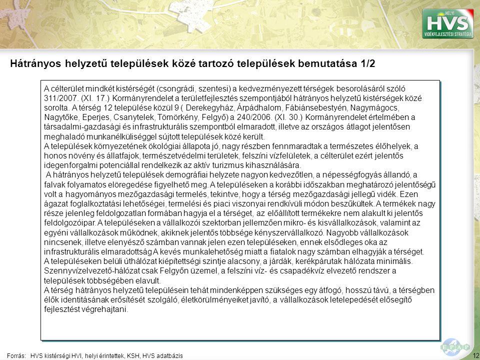 12 A célterület mindkét kistérségét (csongrádi, szentesi) a kedvezményezett térségek besorolásáról szóló 311/2007.
