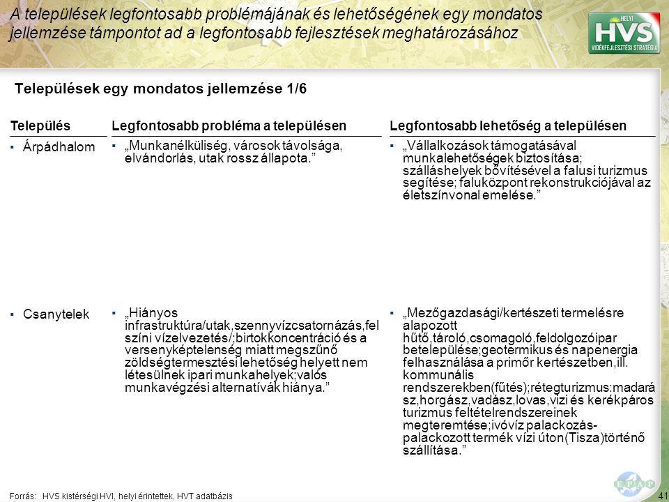 """41 Települések egy mondatos jellemzése 1/6 A települések legfontosabb problémájának és lehetőségének egy mondatos jellemzése támpontot ad a legfontosabb fejlesztések meghatározásához Forrás:HVS kistérségi HVI, helyi érintettek, HVT adatbázis TelepülésLegfontosabb probléma a településen ▪Árpádhalom ▪""""Munkanélküliség, városok távolsága, elvándorlás, utak rossz állapota. ▪Csanytelek ▪""""Hiányos infrastruktúra/utak,szennyvízcsatornázás,fel színi vízelvezetés/;birtokkoncentráció és a versenyképtelenség miatt megszűnő zöldségtermesztési lehetőség helyett nem létesülnek ipari munkahelyek;valós munkavégzési alternatívák hiánya. Legfontosabb lehetőség a településen ▪""""Vállalkozások támogatásával munkalehetőségek biztosítása; szálláshelyek bővítésével a falusi turizmus segítése; faluközpont rekonstrukciójával az életszínvonal emelése. ▪""""Mezőgazdasági/kertészeti termelésre alapozott hűtő,tároló,csomagoló,feldolgozóipar betelepülése;geotermikus és napenergia felhasználása a primőr kertészetben,ill."""