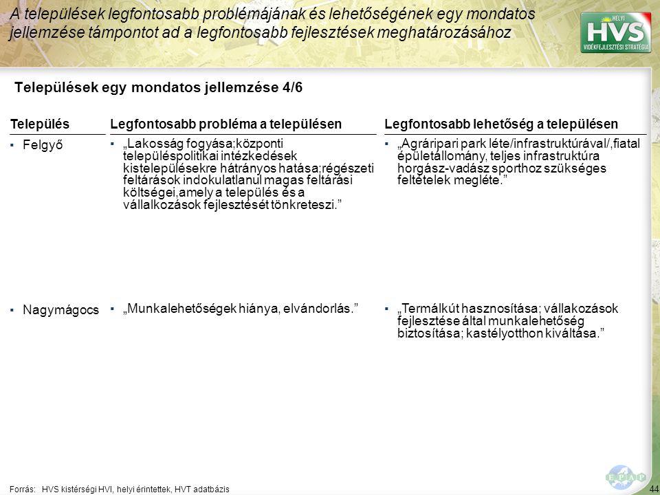 """44 Települések egy mondatos jellemzése 4/6 A települések legfontosabb problémájának és lehetőségének egy mondatos jellemzése támpontot ad a legfontosabb fejlesztések meghatározásához Forrás:HVS kistérségi HVI, helyi érintettek, HVT adatbázis TelepülésLegfontosabb probléma a településen ▪Felgyő ▪""""Lakosság fogyása;központi településpolitikai intézkedések kistelepülésekre hátrányos hatása;régészeti feltárások indokulatlanul magas feltárási költségei,amely a település és a vállalkozások fejlesztését tönkreteszi. ▪Nagymágocs ▪""""Munkalehetőségek hiánya, elvándorlás. Legfontosabb lehetőség a településen ▪""""Agráripari park léte/infrastruktúrával/,fiatal épületállomány, teljes infrastruktúra horgász-vadász sporthoz szükséges feltételek megléte. ▪""""Termálkút hasznosítása; vállakozások fejlesztése által munkalehetőség biztosítása; kastélyotthon kiváltása."""