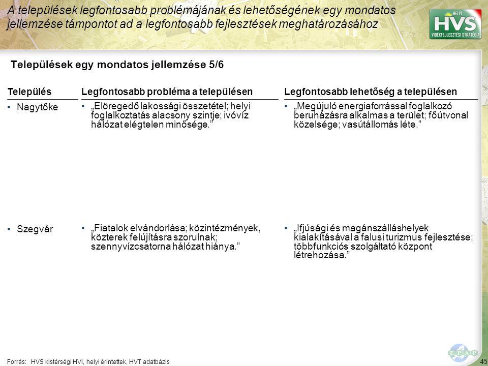 """45 Települések egy mondatos jellemzése 5/6 A települések legfontosabb problémájának és lehetőségének egy mondatos jellemzése támpontot ad a legfontosabb fejlesztések meghatározásához Forrás:HVS kistérségi HVI, helyi érintettek, HVT adatbázis TelepülésLegfontosabb probléma a településen ▪Nagytőke ▪""""Elöregedő lakossági összetétel; helyi foglalkoztatás alacsony szintje; ivóvíz hálózat elégtelen minősége. ▪Szegvár ▪""""Fiatalok elvándorlása; közintézmények, közterek felújításra szorulnak; szennyvízcsatorna hálózat hiánya. Legfontosabb lehetőség a településen ▪""""Megújuló energiaforrással foglalkozó beruházásra alkalmas a terület; főútvonal közelsége; vasútállomás léte. ▪""""Ifjúsági és magánszálláshelyek kialakításával a falusi turizmus fejlesztése; többfunkciós szolgáltató központ létrehozása."""