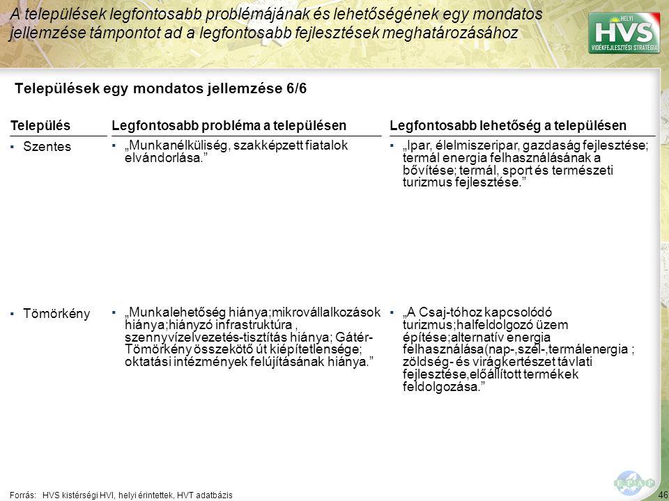 """46 Települések egy mondatos jellemzése 6/6 A települések legfontosabb problémájának és lehetőségének egy mondatos jellemzése támpontot ad a legfontosabb fejlesztések meghatározásához Forrás:HVS kistérségi HVI, helyi érintettek, HVT adatbázis TelepülésLegfontosabb probléma a településen ▪Szentes ▪""""Munkanélküliség, szakképzett fiatalok elvándorlása. ▪Tömörkény ▪""""Munkalehetőség hiánya;mikrovállalkozások hiánya;hiányzó infrastruktúra, szennyvízelvezetés-tisztítás hiánya; Gátér- Tömörkény összekötő út kiépítetlensége; oktatási intézmények felújításának hiánya. Legfontosabb lehetőség a településen ▪""""Ipar, élelmiszeripar, gazdaság fejlesztése; termál energia felhasználásának a bővítése; termál, sport és természeti turizmus fejlesztése. ▪""""A Csaj-tóhoz kapcsolódó turizmus;halfeldolgozó üzem építése;alternatív energia felhasználása(nap-,szél-,termálenergia ; zöldség- és virágkertészet távlati fejlesztése,előállított termékek feldolgozása."""