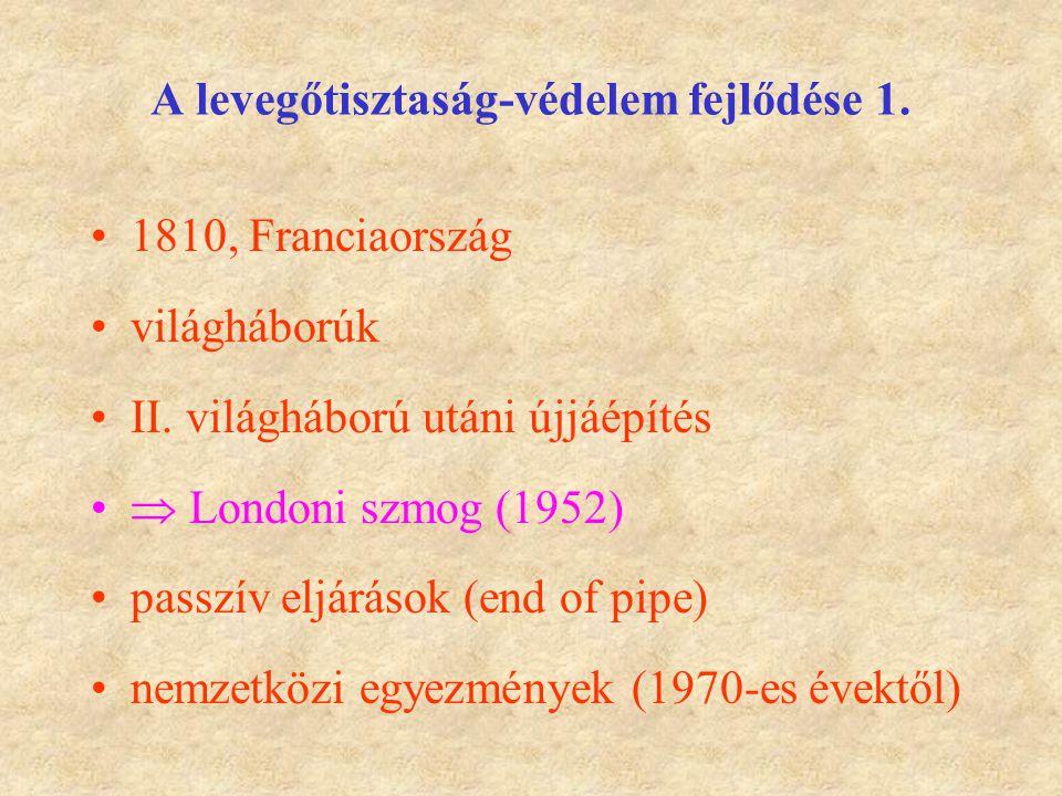 A levegőtisztaság-védelem fejlődése 1. 1810, Franciaország világháborúk II. világháború utáni újjáépítés  Londoni szmog (1952) passzív eljárások (end