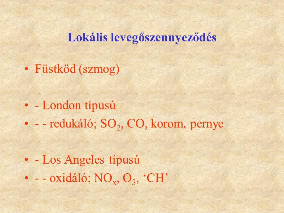 Lokális levegőszennyeződés Füstköd (szmog) - London típusú - - redukáló; SO 2, CO, korom, pernye - Los Angeles típusú - - oxidáló; NO x, O 3, 'CH'
