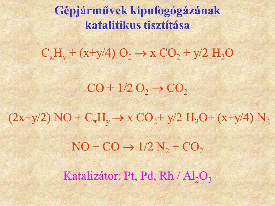 Gépjárművek kipufogógázának katalitikus tisztítása C x H y + (x+y/4) O 2  x CO 2 + y/2 H 2 O CO + 1/2 O 2  CO 2 (2x+y/2) NO + C x H y  x CO 2 + y/2
