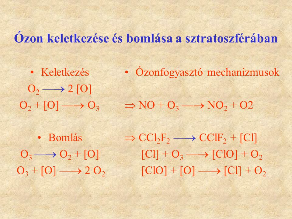 Ózon keletkezése és bomlása a sztratoszférában Keletkezés O 2 —  2 [O] O 2 + [O] —  O 3 Bomlás O 3 —  O 2 + [O] O 3 + [O] —  2 O 2 Ózonfogyasztó m