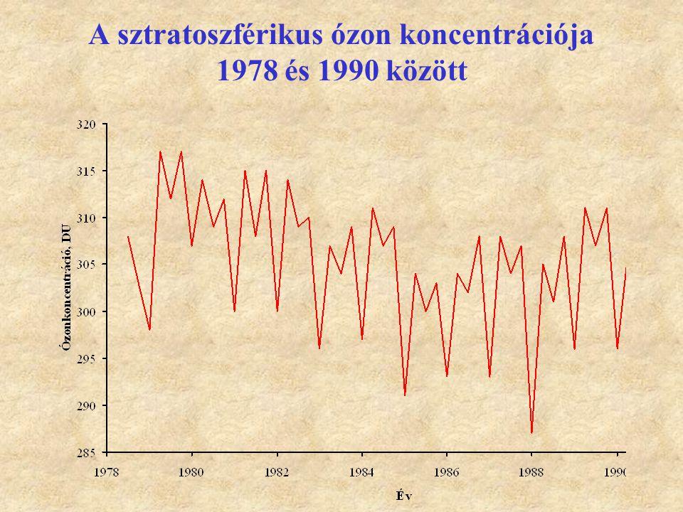 A sztratoszférikus ózon koncentrációja 1978 és 1990 között