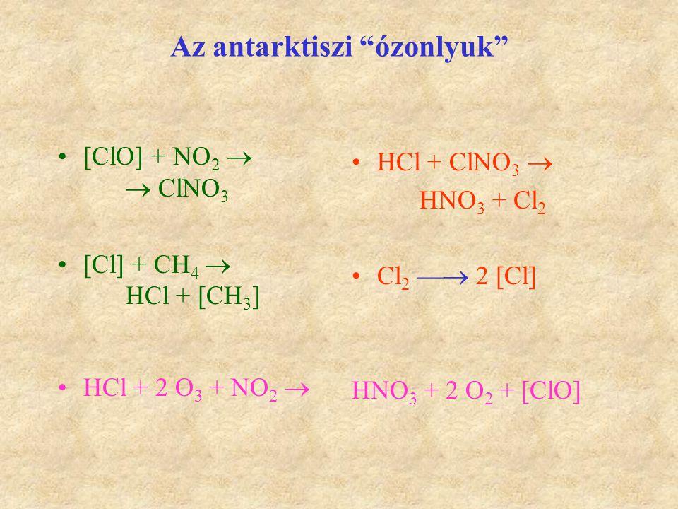 """Az antarktiszi """"ózonlyuk"""" [ClO] + NO 2   ClNO 3 [Cl] + CH 4  HCl + [CH 3 ] HCl + 2 O 3 + NO 2  HCl + ClNO 3  HNO 3 + Cl 2 Cl 2 —  2 [Cl] HNO 3 +"""