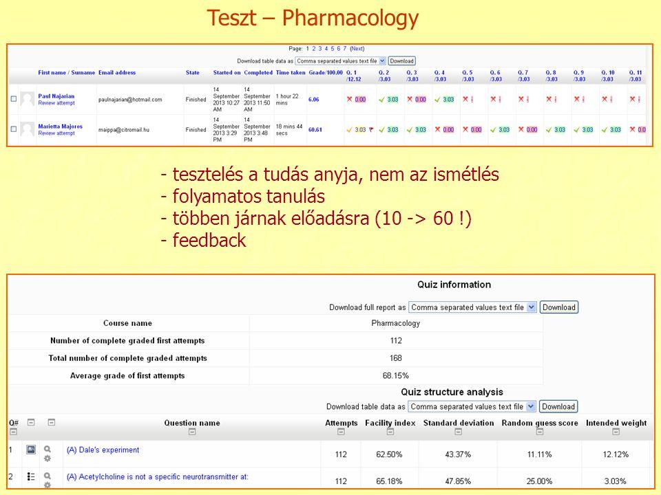 Teszt – Pharmacology - tesztelés a tudás anyja, nem az ismétlés - folyamatos tanulás - többen járnak előadásra (10 -> 60 !) - feedback