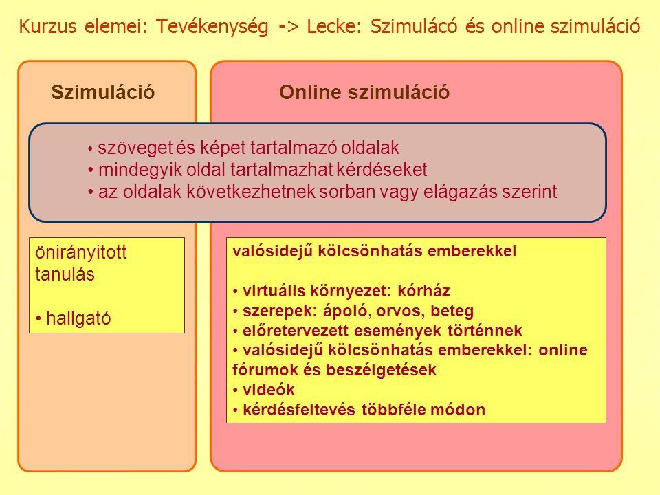 Kurzus elemei: Tevékenység -> Lecke: Szimulácó és online szimuláció SzimulációOnline szimuláció valósidejű kölcsönhatás emberekkel virtuális környezet
