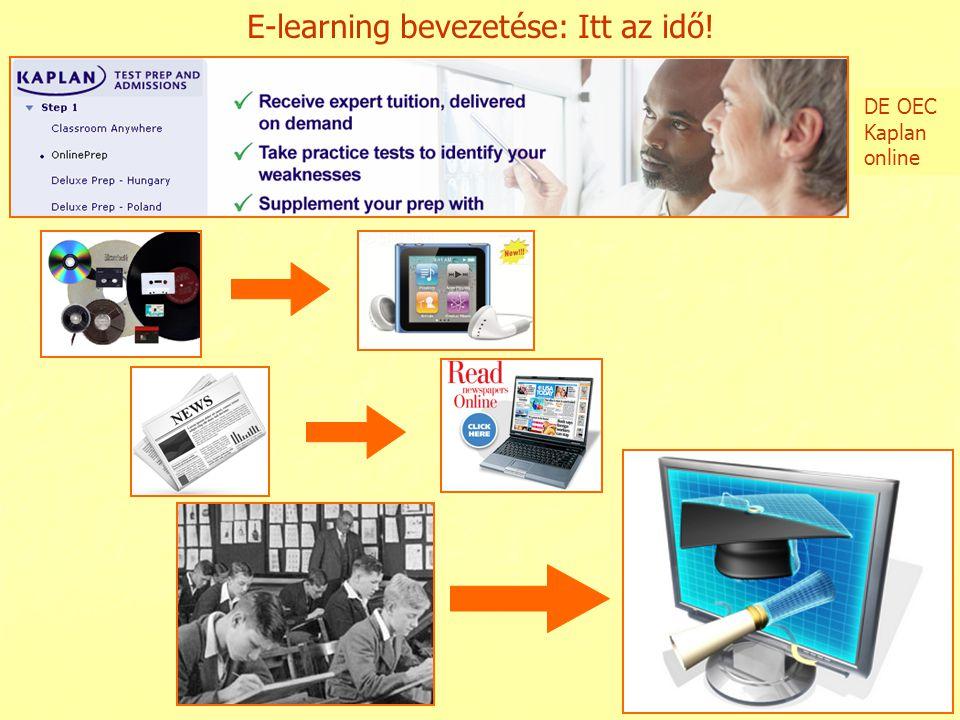 E-learning bevezetése: Itt az idő! DE OEC Kaplan online
