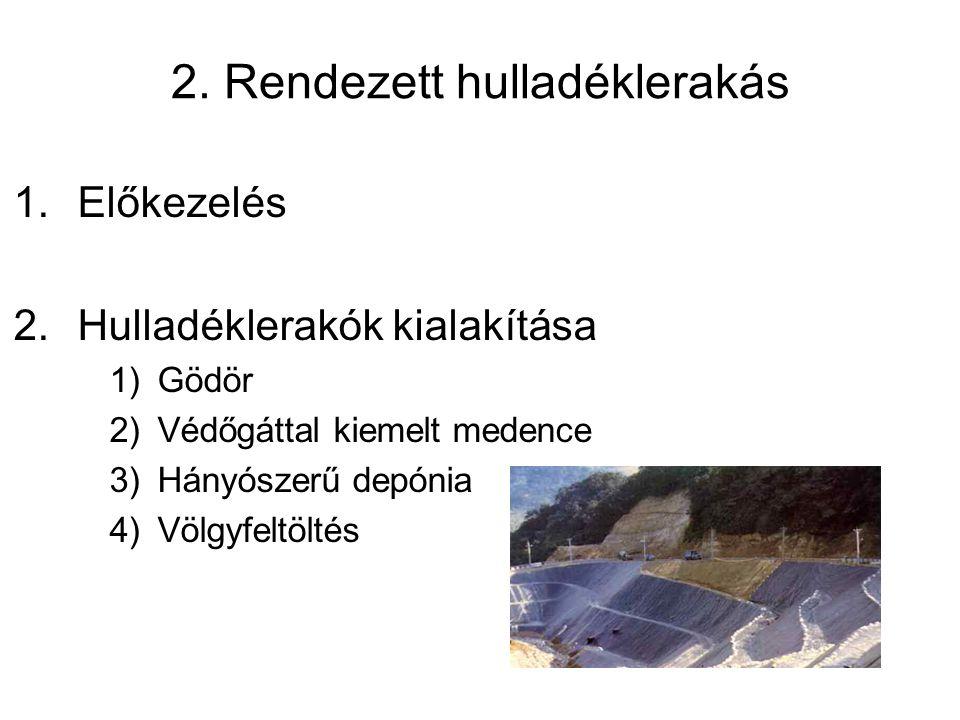 2. Rendezett hulladéklerakás 1.Előkezelés 2.Hulladéklerakók kialakítása 1)Gödör 2)Védőgáttal kiemelt medence 3)Hányószerű depónia 4)Völgyfeltöltés