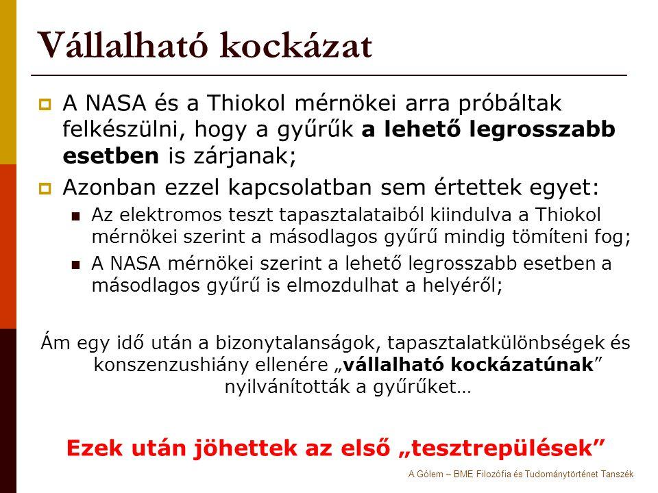 """Vállalható kockázat  A NASA és a Thiokol mérnökei arra próbáltak felkészülni, hogy a gyűrűk a lehető legrosszabb esetben is zárjanak;  Azonban ezzel kapcsolatban sem értettek egyet: Az elektromos teszt tapasztalataiból kiindulva a Thiokol mérnökei szerint a másodlagos gyűrű mindig tömíteni fog; A NASA mérnökei szerint a lehető legrosszabb esetben a másodlagos gyűrű is elmozdulhat a helyéről; Ám egy idő után a bizonytalanságok, tapasztalatkülönbségek és konszenzushiány ellenére """"vállalható kockázatúnak nyilvánították a gyűrűket… Ezek után jöhettek az első """"tesztrepülések A Gólem – BME Filozófia és Tudománytörténet Tanszék"""