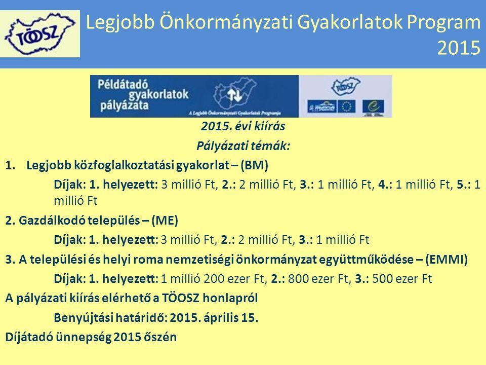 Legjobb Önkormányzati Gyakorlatok Program 2015 2015. évi kiírás Pályázati témák: 1. Legjobb közfoglalkoztatási gyakorlat – (BM) Díjak: 1. helyezett: 3