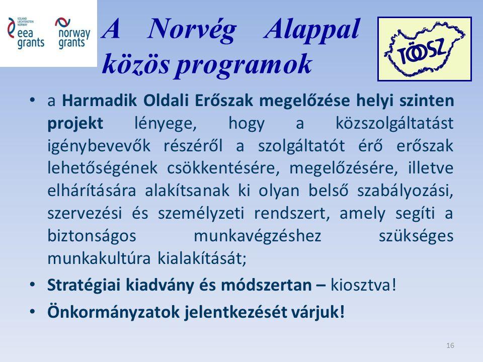 A Norvég Alappal közös közös programok a Harmadik Oldali Erőszak megelőzése helyi szinten projekt lényege, hogy a közszolgáltatást igénybevevők részéről a szolgáltatót érő erőszak lehetőségének csökkentésére, megelőzésére, illetve elhárítására alakítsanak ki olyan belső szabályozási, szervezési és személyzeti rendszert, amely segíti a biztonságos munkavégzéshez szükséges munkakultúra kialakítását; Stratégiai kiadvány és módszertan – kiosztva.