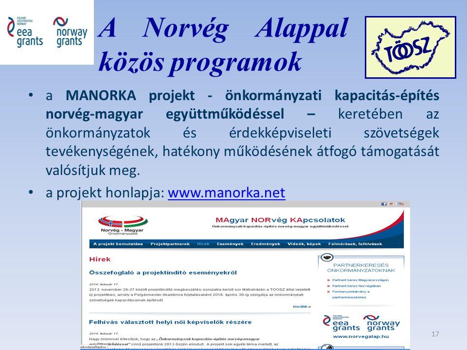 A Norvég Alappal közös közös programok a MANORKA projekt - önkormányzati kapacitás-építés norvég‐magyar együttműködéssel – keretében az önkormányzatok és érdekképviseleti szövetségek tevékenységének, hatékony működésének átfogó támogatását valósítjuk meg.