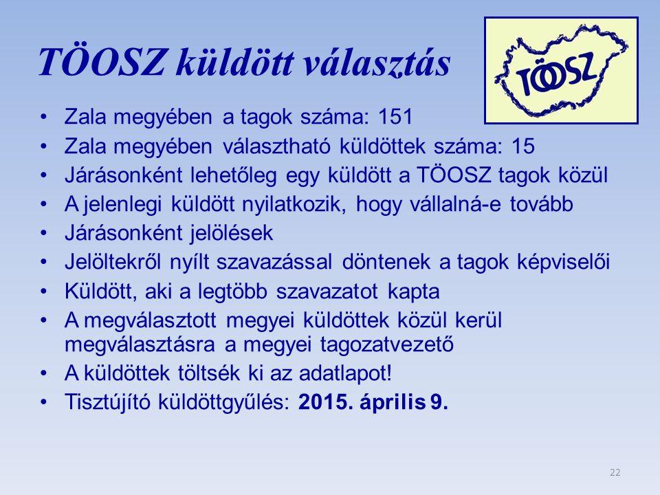 TÖOSZ küldött választás Zala megyében a tagok száma: 151 Zala megyében választható küldöttek száma: 15 Járásonként lehetőleg egy küldött a TÖOSZ tagok
