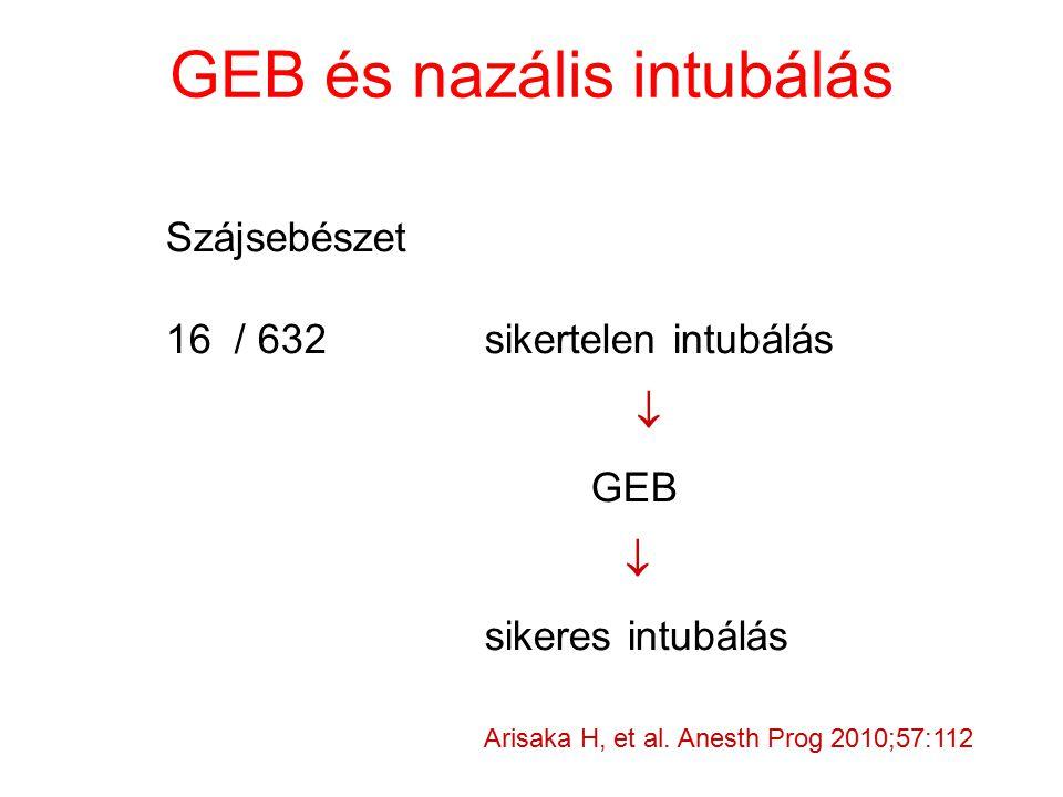 GEB és nazális intubálás Arisaka H, et al. Anesth Prog 2010;57:112 Szájsebészet 16 / 632sikertelen intubálás  GEB  sikeres intubálás