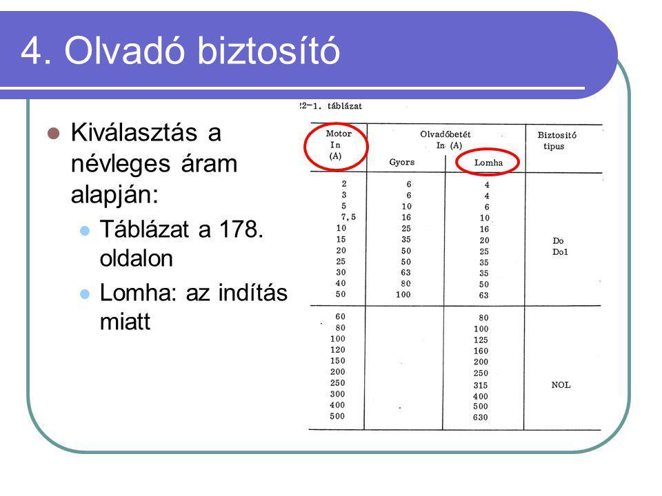 4. Olvadó biztosító Kiválasztás a névleges áram alapján: Táblázat a 178. oldalon Lomha: az indítás miatt