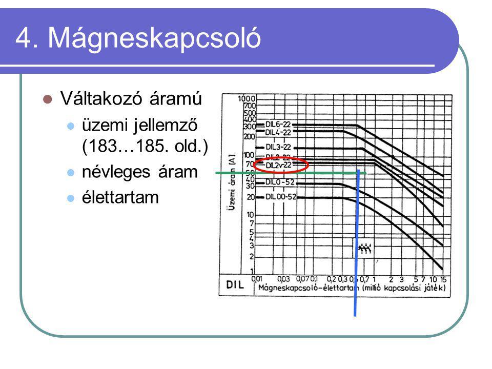 4. Mágneskapcsoló Váltakozó áramú üzemi jellemző (183…185. old.) névleges áram élettartam